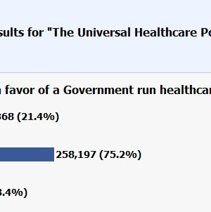 healthcare-poll