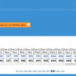 SoCon14 Hashtags Analytics Tweets Per Hour