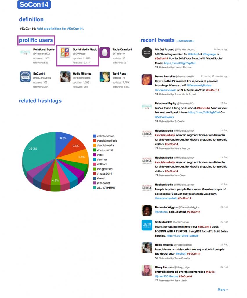 SoCon14 Prolific Users