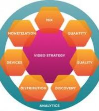 video website marketing strategy