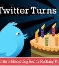 Twitter Turns 8