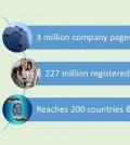 LinkedIn-Blog-Pic