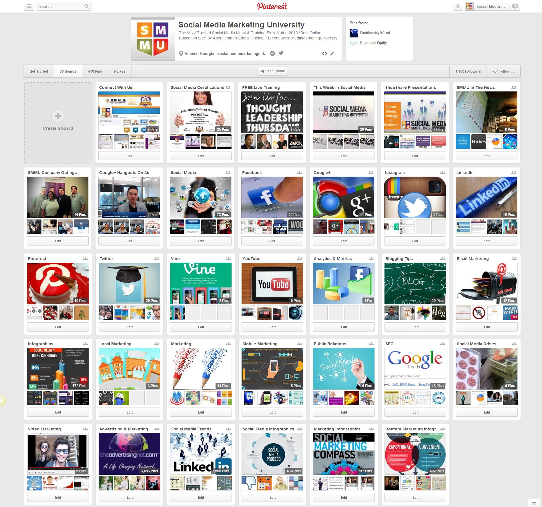 SMMU Pinterest Promotion