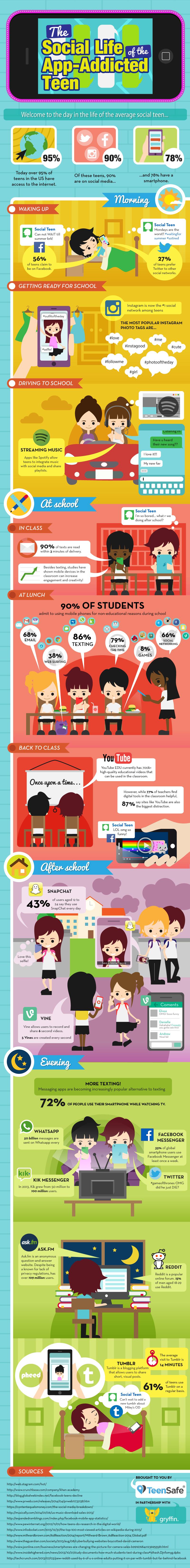 Social Life of App Addicted Teen (2)